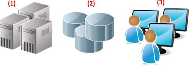 cloud storage components